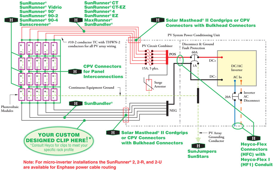 Heyco® Solar Power Components Used in Typical Grid-Tied PV System | Pv System Wiring Diagram |  | Heyco®